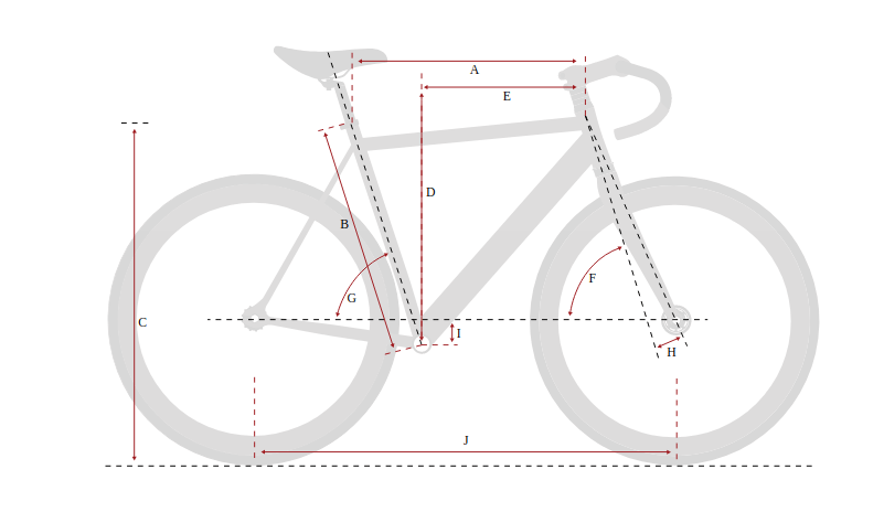 Aventon Kijote Geometry