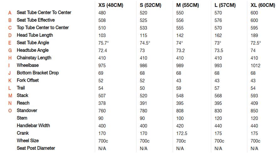 Kestrel Talon Geometry Measurements